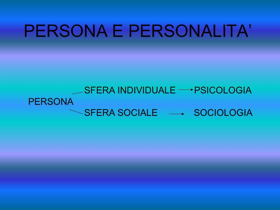 PERSONA E PERSONALITA SFERA INDIVIDUALE PSICOLOGIA PERSONA SFERA SOCIALE SOCIOLOGIA