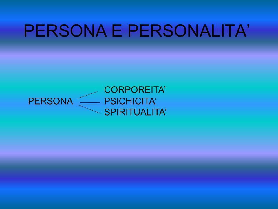 PERSONA E PERSONALITA CORPOREITA PERSONA PSICHICITA SPIRITUALITA