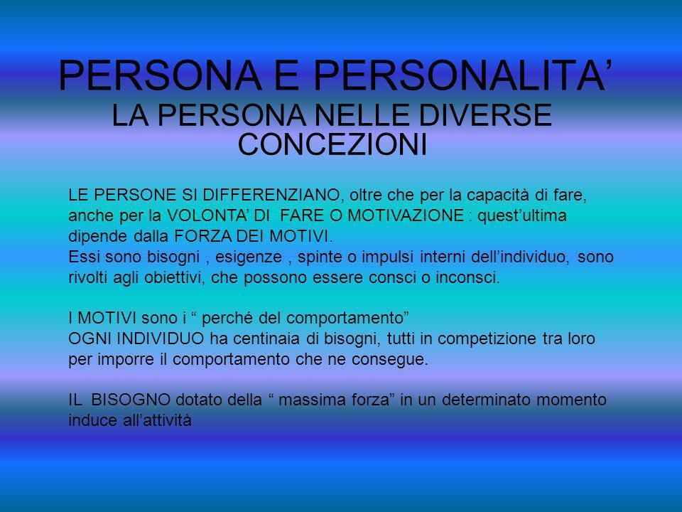 PERSONA E PERSONALITA LA PERSONA NELLE DIVERSE CONCEZIONI LE PERSONE SI DIFFERENZIANO, oltre che per la capacità di fare, anche per la VOLONTA DI FARE