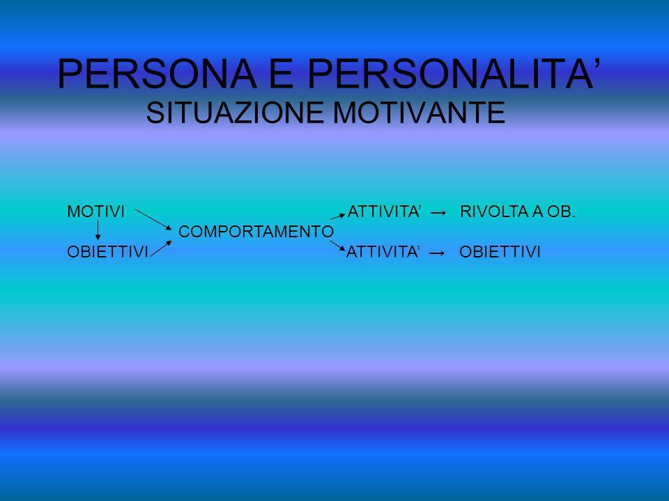 PERSONA E PERSONALITA SITUAZIONE MOTIVANTE MOTIVI ATTIVITA RIVOLTA A OB. COMPORTAMENTO OBIETTIVI ATTIVITA OBIETTIVI