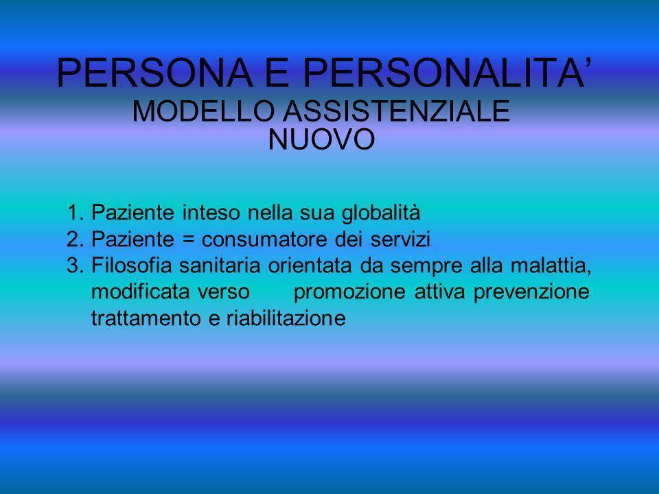 PERSONA E PERSONALITA MODELLO ASSISTENZIALE NUOVO 1.Paziente inteso nella sua globalità 2.Paziente = consumatore dei servizi 3.Filosofia sanitaria ori
