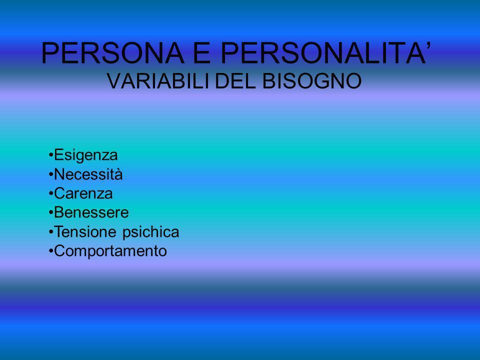PERSONA E PERSONALITA VARIABILI DEL BISOGNO Esigenza Necessità Carenza Benessere Tensione psichica Comportamento