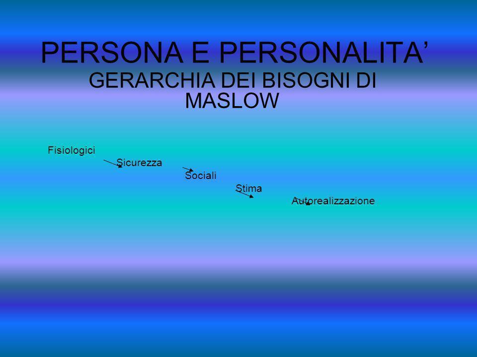 PERSONA E PERSONALITA GERARCHIA DEI BISOGNI DI MASLOW Fisiologici Sicurezza Sociali Stima Autorealizzazione