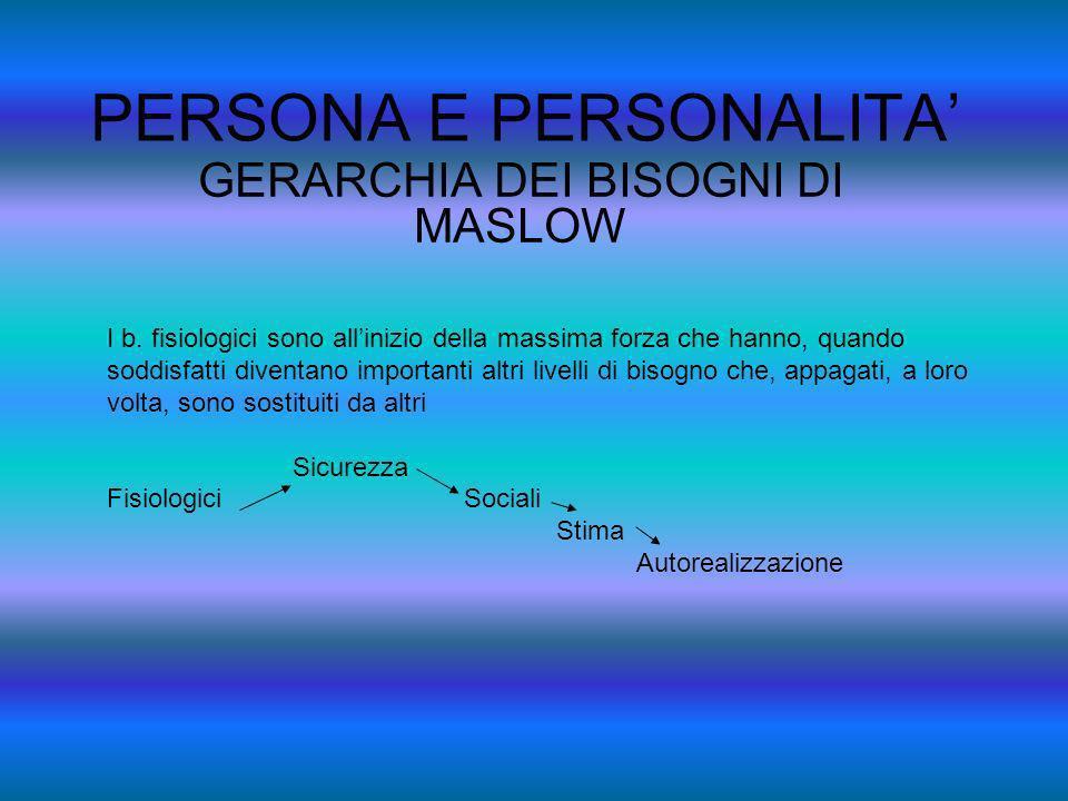 PERSONA E PERSONALITA GERARCHIA DEI BISOGNI DI MASLOW I b. fisiologici sono allinizio della massima forza che hanno, quando soddisfatti diventano impo