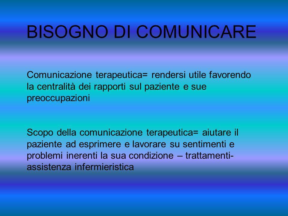 BISOGNO DI COMUNICARE Comunicazione terapeutica= rendersi utile favorendo la centralità dei rapporti sul paziente e sue preoccupazioni Scopo della com