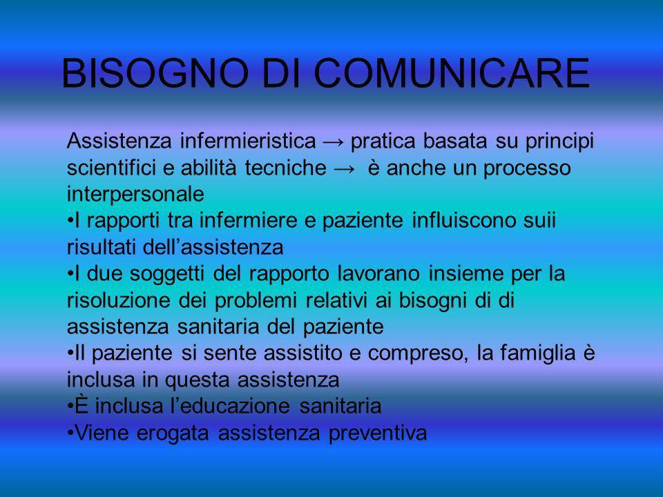 BISOGNO DI COMUNICARE Assistenza infermieristica pratica basata su principi scientifici e abilità tecniche è anche un processo interpersonale I rappor