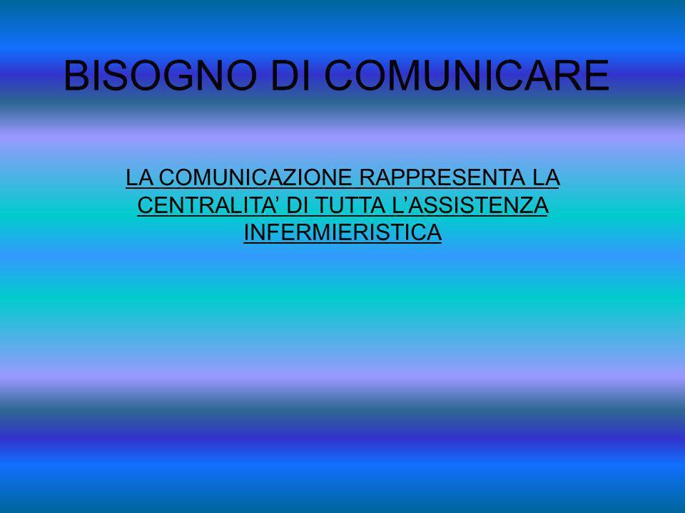 BISOGNO DI COMUNICARE LA COMUNICAZIONE RAPPRESENTA LA CENTRALITA DI TUTTA LASSISTENZA INFERMIERISTICA