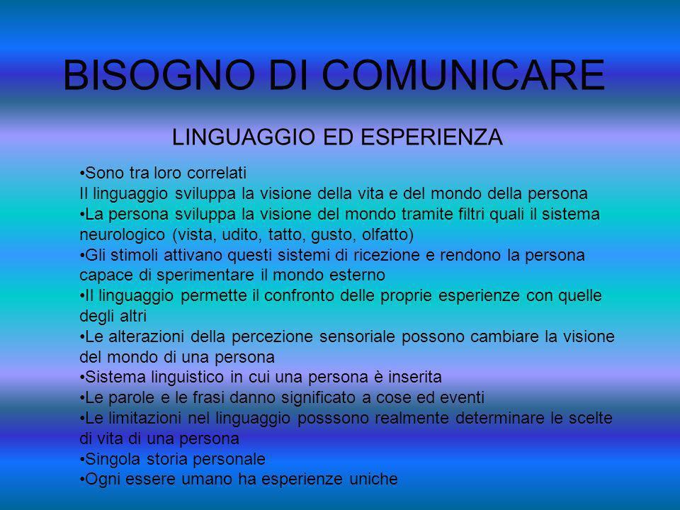 BISOGNO DI COMUNICARE LINGUAGGIO ED ESPERIENZA Sono tra loro correlati Il linguaggio sviluppa la visione della vita e del mondo della persona La perso