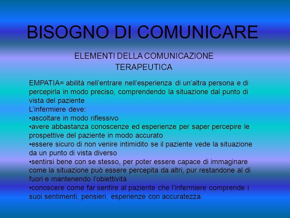 BISOGNO DI COMUNICARE ELEMENTI DELLA COMUNICAZIONE TERAPEUTICA EMPATIA= abilità nellentrare nellesperienza di unaltra persona e di percepirla in modo