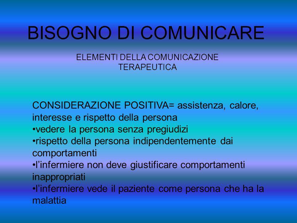 BISOGNO DI COMUNICARE ELEMENTI DELLA COMUNICAZIONE TERAPEUTICA CONSIDERAZIONE POSITIVA= assistenza, calore, interesse e rispetto della persona vedere