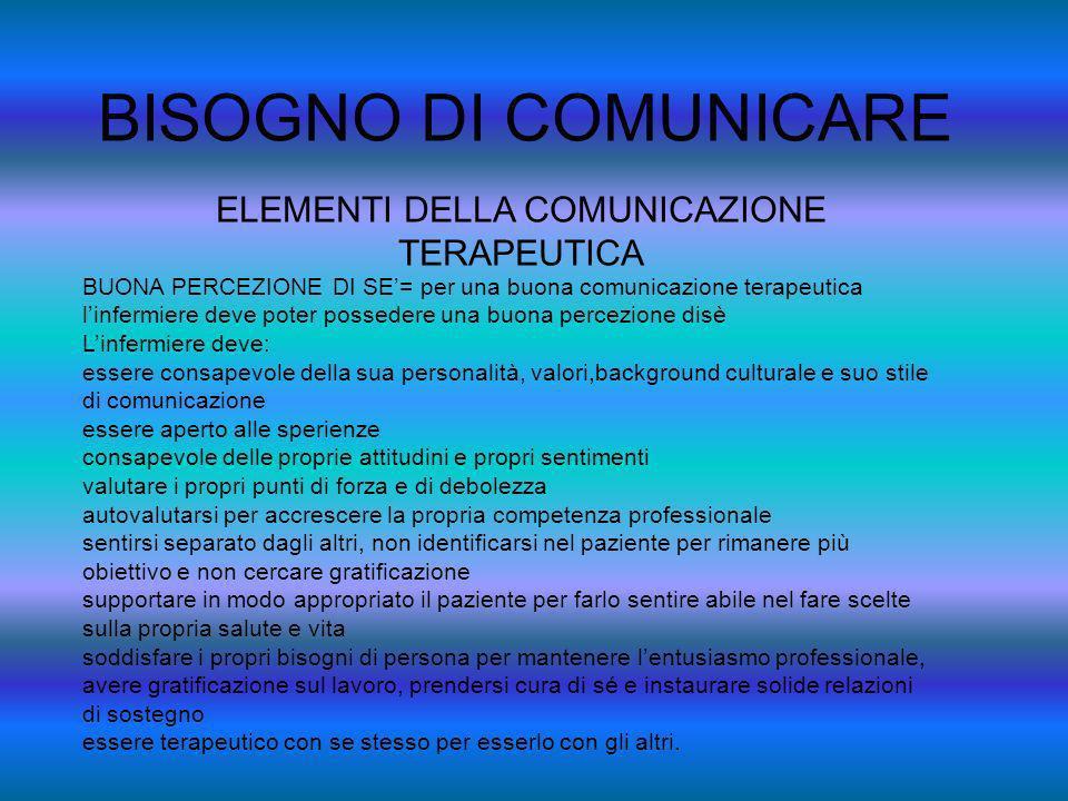 BISOGNO DI COMUNICARE ELEMENTI DELLA COMUNICAZIONE TERAPEUTICA BUONA PERCEZIONE DI SE= per una buona comunicazione terapeutica linfermiere deve poter
