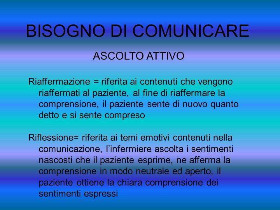 BISOGNO DI COMUNICARE ASCOLTO ATTIVO Riaffermazione = riferita ai contenuti che vengono riaffermati al paziente, al fine di riaffermare la comprension