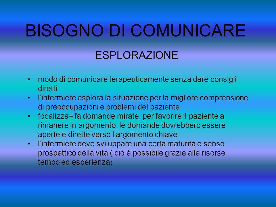BISOGNO DI COMUNICARE ESPLORAZIONE modo di comunicare terapeuticamente senza dare consigli diretti linfermiere esplora la situazione per la migliore c