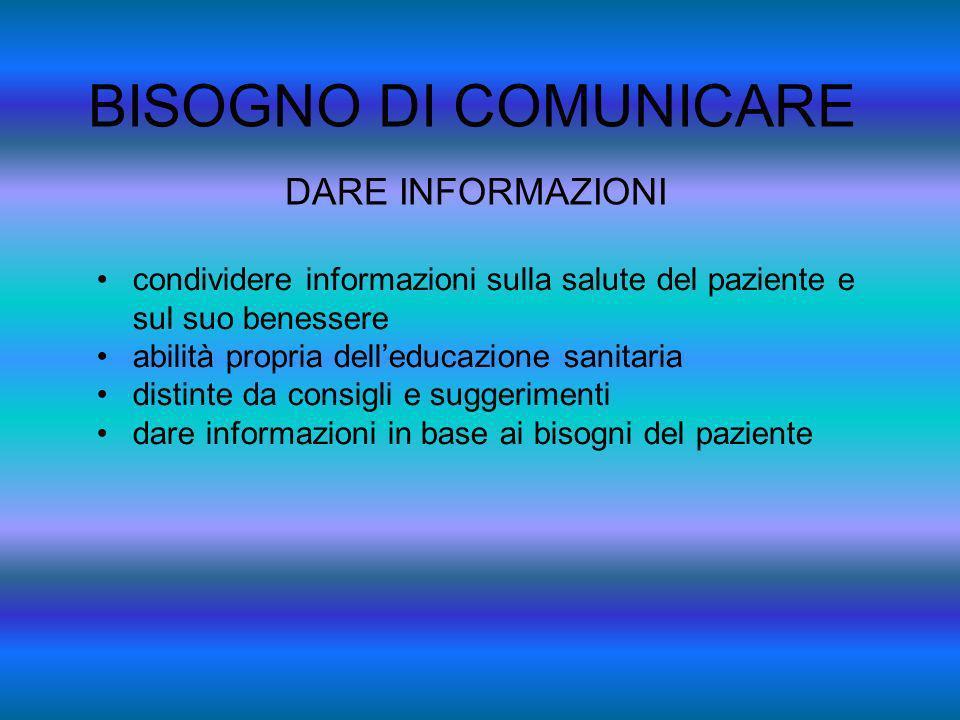 BISOGNO DI COMUNICARE DARE INFORMAZIONI condividere informazioni sulla salute del paziente e sul suo benessere abilità propria delleducazione sanitari