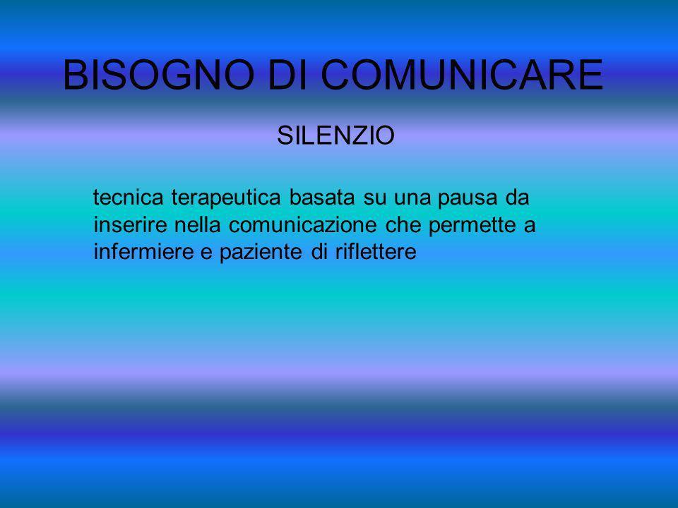 BISOGNO DI COMUNICARE SILENZIO tecnica terapeutica basata su una pausa da inserire nella comunicazione che permette a infermiere e paziente di riflett