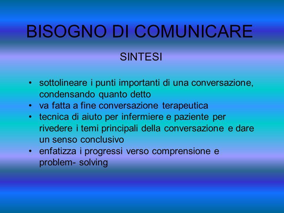 BISOGNO DI COMUNICARE SINTESI sottolineare i punti importanti di una conversazione, condensando quanto detto va fatta a fine conversazione terapeutica