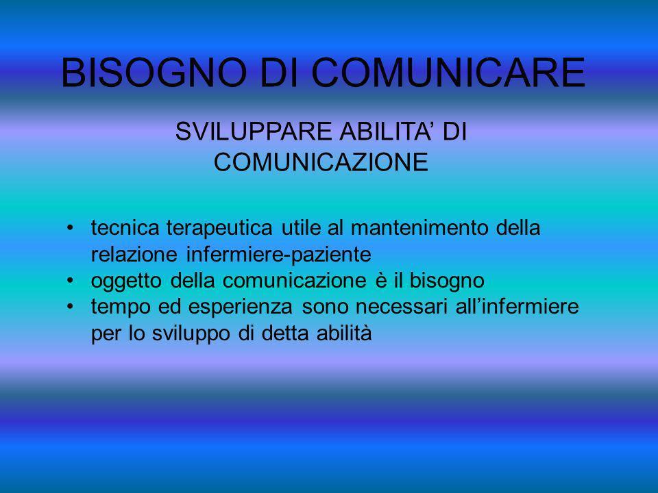 BISOGNO DI COMUNICARE SVILUPPARE ABILITA DI COMUNICAZIONE tecnica terapeutica utile al mantenimento della relazione infermiere-paziente oggetto della