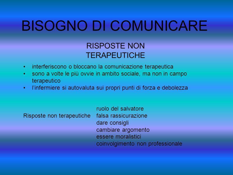 BISOGNO DI COMUNICARE RISPOSTE NON TERAPEUTICHE interferiscono o bloccano la comunicazione terapeutica sono a volte le più ovvie in ambito sociale, ma