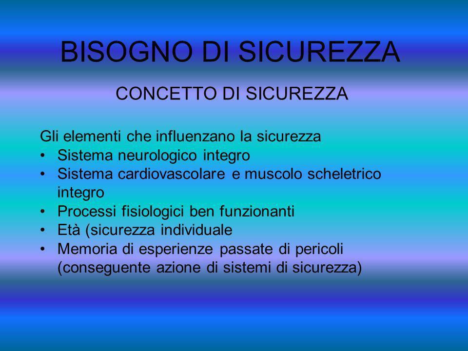 BISOGNO DI SICUREZZA CONCETTO DI SICUREZZA Gli elementi che influenzano la sicurezza Sistema neurologico integro Sistema cardiovascolare e muscolo sch