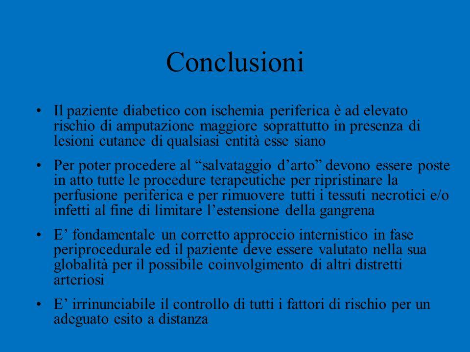 Conclusioni Il paziente diabetico con ischemia periferica è ad elevato rischio di amputazione maggiore soprattutto in presenza di lesioni cutanee di q