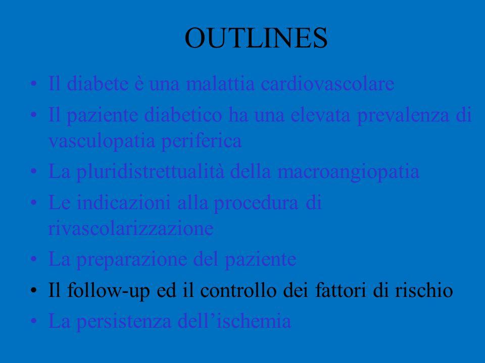 OUTLINES Il diabete è una malattia cardiovascolare Il paziente diabetico ha una elevata prevalenza di vasculopatia periferica La pluridistrettualità d