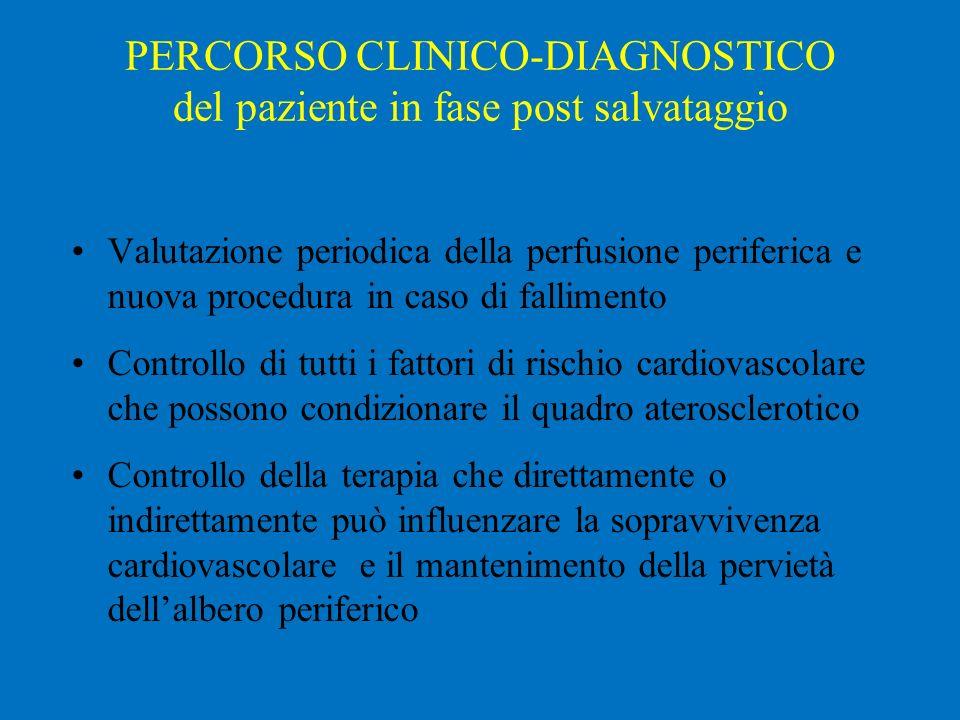 PERCORSO CLINICO-DIAGNOSTICO del paziente in fase post salvataggio Valutazione periodica della perfusione periferica e nuova procedura in caso di fall