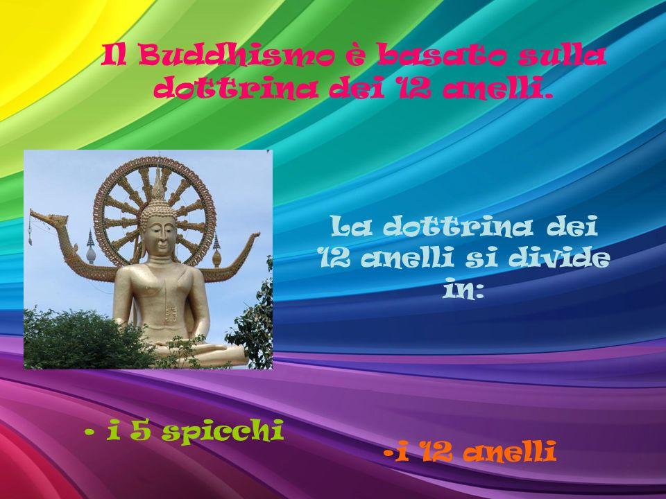 Il Buddhismo è basato sulla dottrina dei 12 anelli. La dottrina dei 12 anelli si divide in: i 5 spicchi i 12 anelli