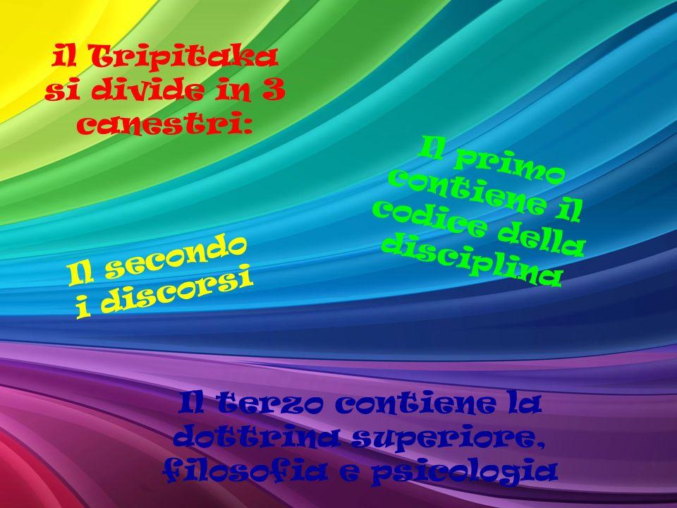 il Tripitaka si divide in 3 canestri: Il primo contiene il codice della disciplina Il secondo i discorsi Il terzo contiene la dottrina superiore, filo
