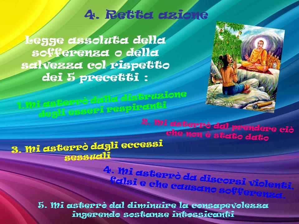 4. Retta azione Legge assoluta della sofferenza o della salvezza col rispetto dei 5 precetti : 1.Mi asterrò dalla distruzione degli esseri respiranti