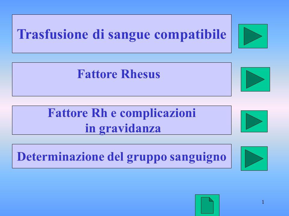 1 Trasfusione di sangue compatibile Fattore Rhesus Fattore Rh e complicazioni in gravidanza Determinazione del gruppo sanguigno