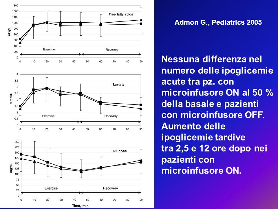 Admon G., Pediatrics 2005 Nessuna differenza nel numero delle ipoglicemie acute tra pz. con microinfusore ON al 50 % della basale e pazienti con micro