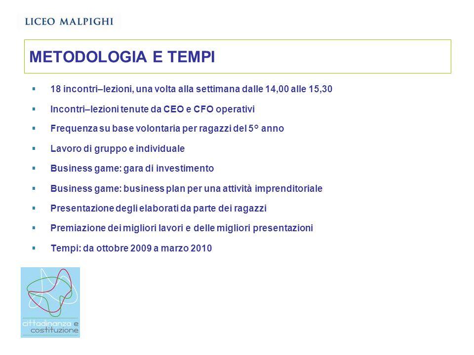 METODOLOGIA E TEMPI 18 incontri–lezioni, una volta alla settimana dalle 14,00 alle 15,30 Incontri–lezioni tenute da CEO e CFO operativi Frequenza su b
