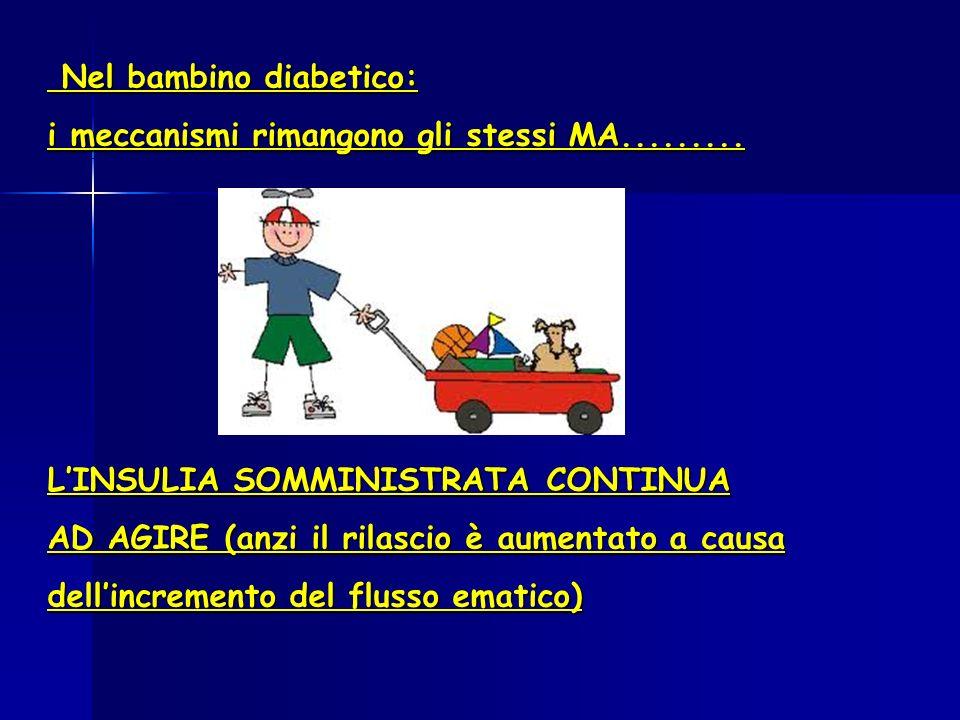 Nel bambino diabetico: Nel bambino diabetico: i meccanismi rimangono gli stessi MA......... LINSULIA SOMMINISTRATA CONTINUA AD AGIRE (anzi il rilascio
