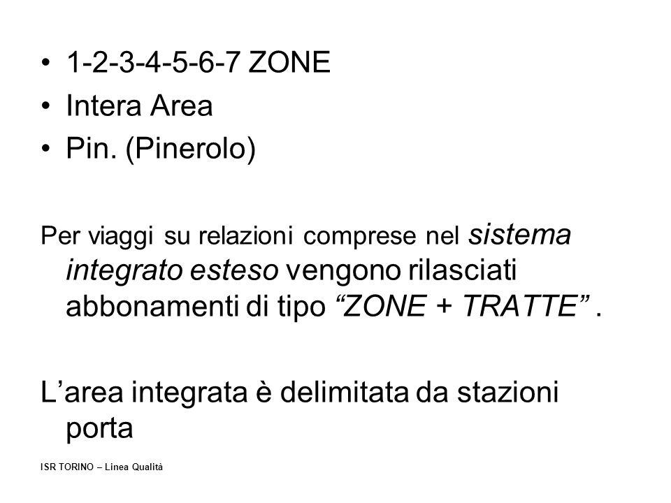 ISR TORINO – Linea Qualità 1-2-3-4-5-6-7 ZONE Intera Area Pin. (Pinerolo) Per viaggi su relazioni comprese nel sistema integrato esteso vengono rilasc