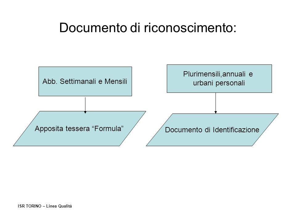 ISR TORINO – Linea Qualità Documento di riconoscimento: Abb. Settimanali e Mensili Apposita tessera Formula Plurimensili,annuali e urbani personali Do