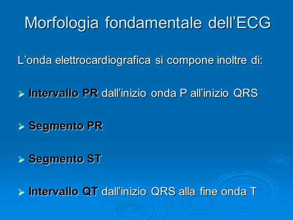 Morfologia fondamentale dellECG Londa elettrocardiografica consiste di tre diverse deflessioni riconoscibili: Onda P diffusione attivazione elettrica