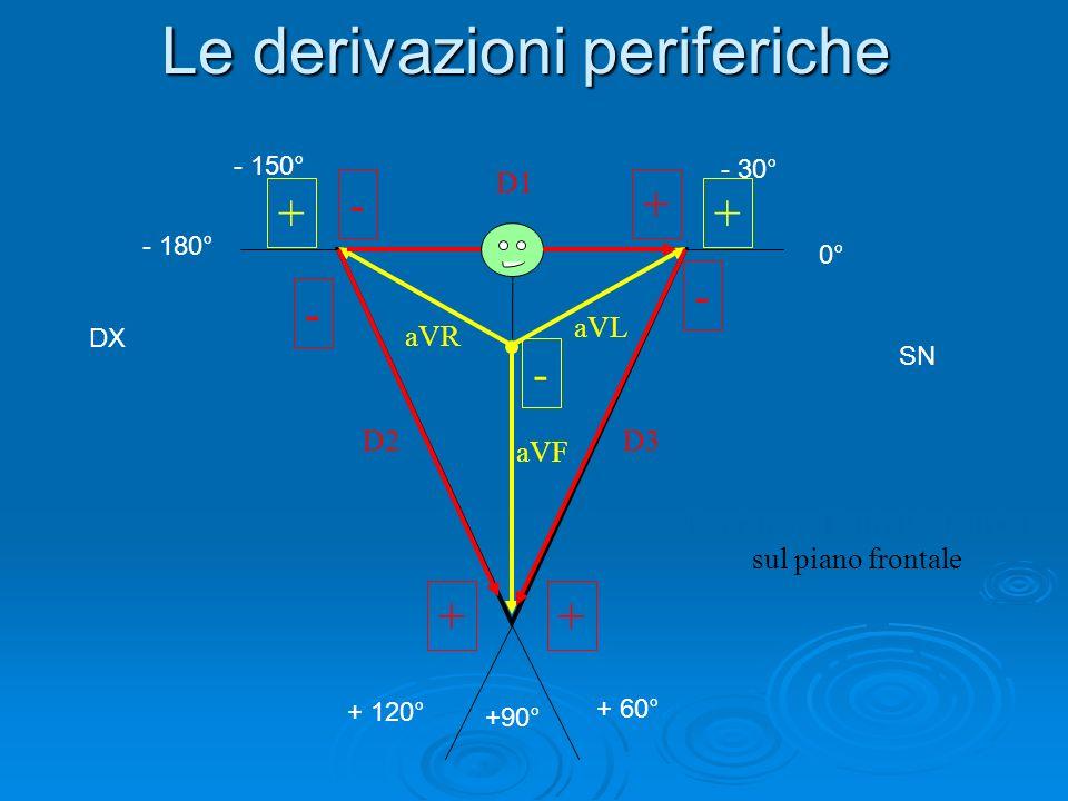 Derivazioni aumentate Sono derivazioni unipolari Sono derivazioni unipolari Il polo positivo rappresentato: Il polo positivo rappresentato: braccio dx