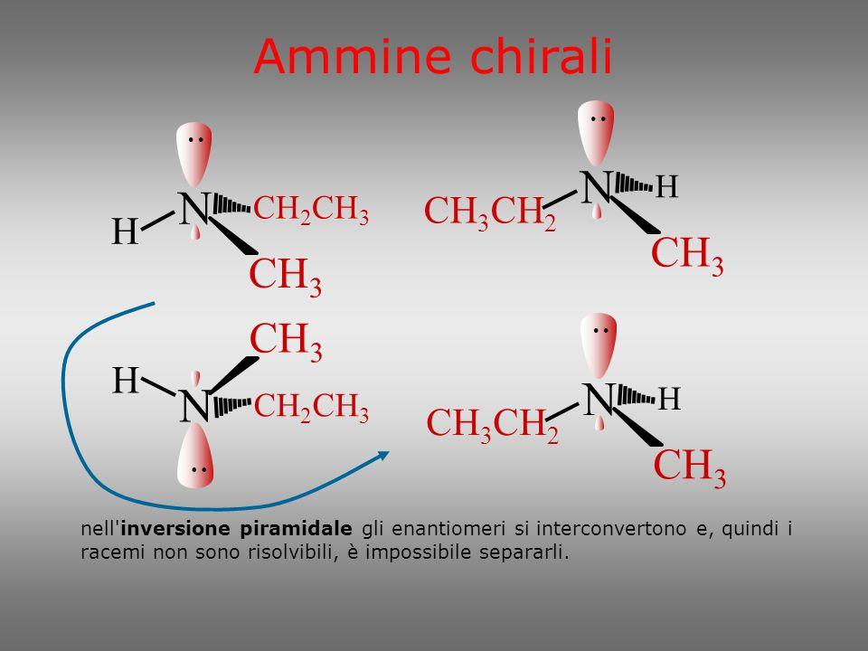 Ammine vengono classificate in base alla sostituzione degli H legati allN come: Ammine primarie: 1 H sostituito da 1 gruppo alchilico o arilico Ammine secondarie: 2 H sostituiti da 2 gruppi alchilici o arilici Ammine terziarie: tutti gli H sono sostituiti 3D