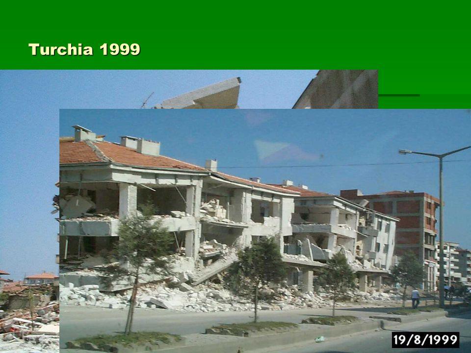 Turchia 1999