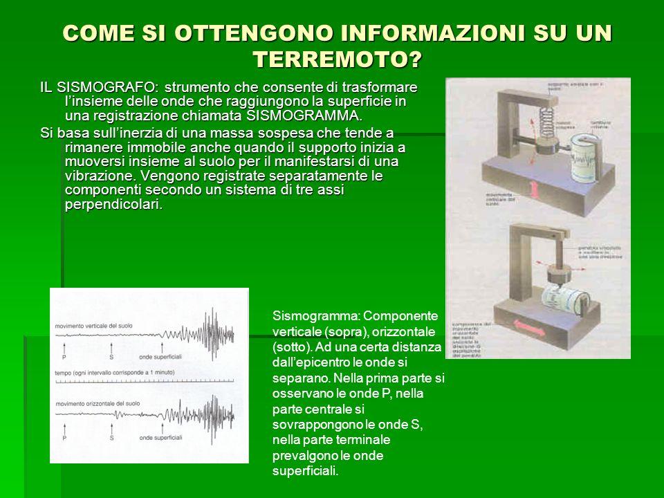COME SI OTTENGONO INFORMAZIONI SU UN TERREMOTO? IL SISMOGRAFO: strumento che consente di trasformare linsieme delle onde che raggiungono la superficie