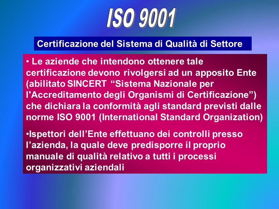 Certificazione del Sistema di Qualità di Settore Le aziende che intendono ottenere tale certificazione devono rivolgersi ad un apposito Ente (abilitato SINCERT Sistema Nazionale per l Accreditamento degli Organismi di Certificazione) che dichiara la conformità agli standard previsti dalle norme ISO 9001 (International Standard Organization) Ispettori dellEnte effettuano dei controlli presso lazienda, la quale deve predisporre il proprio manuale di qualità relativo a tutti i processi organizzativi aziendali
