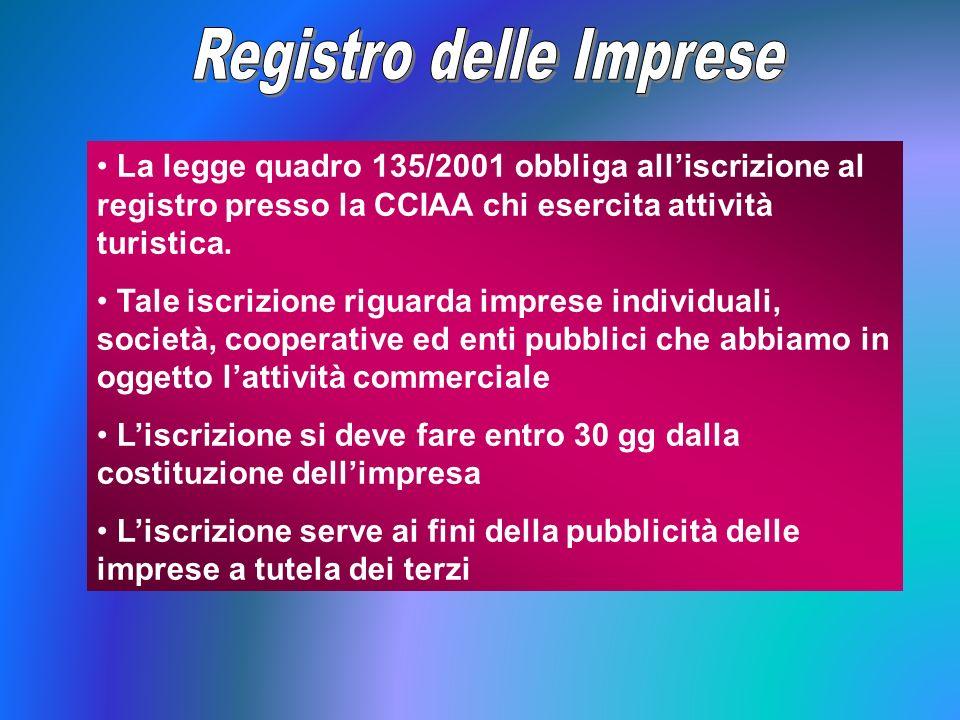 La legge quadro 135/2001 obbliga alliscrizione al registro presso la CCIAA chi esercita attività turistica. Tale iscrizione riguarda imprese individua