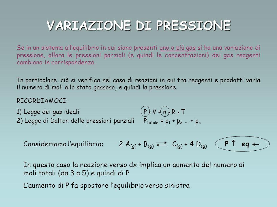 VARIAZIONE DI PRESSIONE Se in un sistema allequilibrio in cui siano presenti uno o più gas si ha una variazione di pressione, allora le pressioni parziali (e quindi le concentrazioni) dei gas reagenti cambiano in corrispondenza.