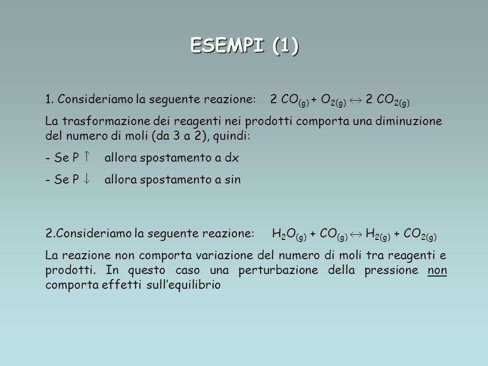 ESEMPI (1) 1. Consideriamo la seguente reazione: 2 CO (g) + O 2(g) 2 CO 2(g) La trasformazione dei reagenti nei prodotti comporta una diminuzione del