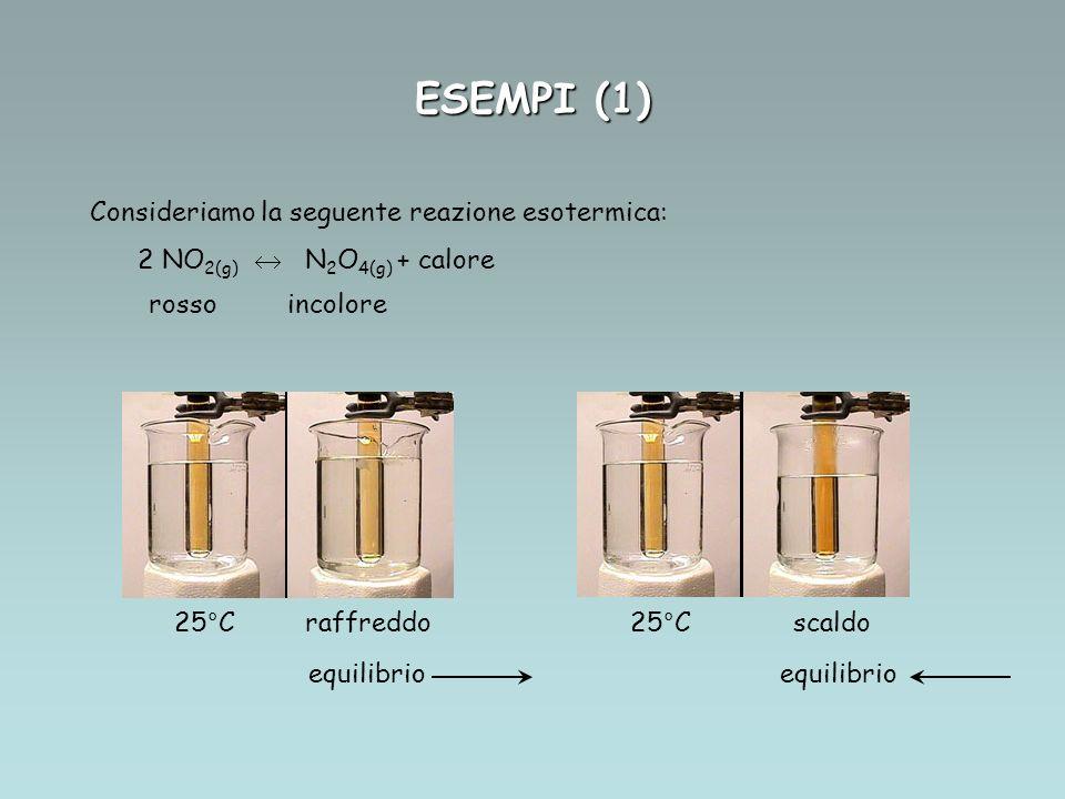ESEMPI (1) Consideriamo la seguente reazione esotermica: 2 NO 2(g) N 2 O 4(g) + calore rosso incolore 25°C raffreddo 25°C scaldo equilibrio