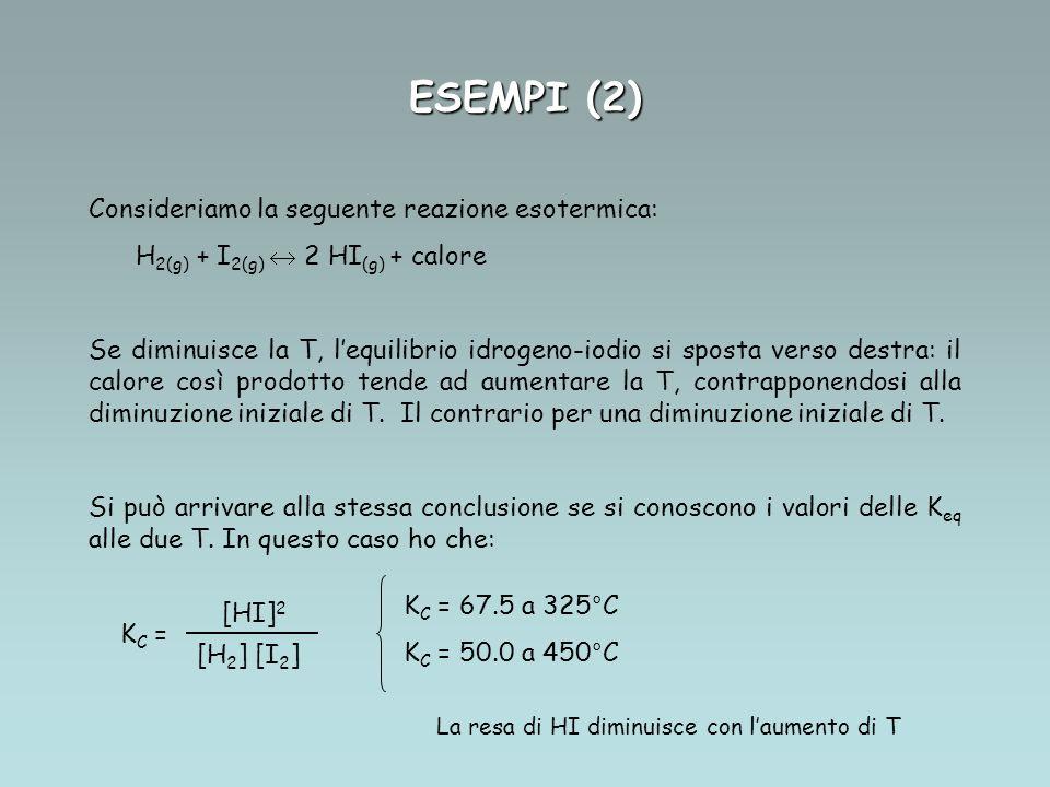 ESEMPI (2) Consideriamo la seguente reazione esotermica: H 2(g) + I 2(g) 2 HI (g) + calore Se diminuisce la T, lequilibrio idrogeno-iodio si sposta verso destra: il calore così prodotto tende ad aumentare la T, contrapponendosi alla diminuzione iniziale di T.
