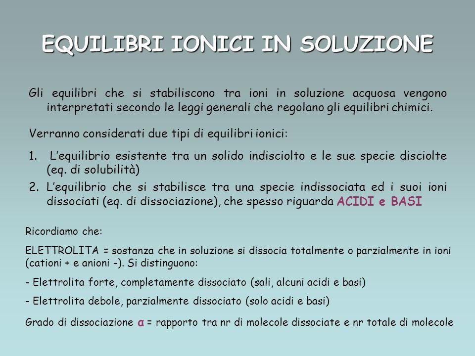 Gli equilibri che si stabiliscono tra ioni in soluzione acquosa vengono interpretati secondo le leggi generali che regolano gli equilibri chimici. Ver