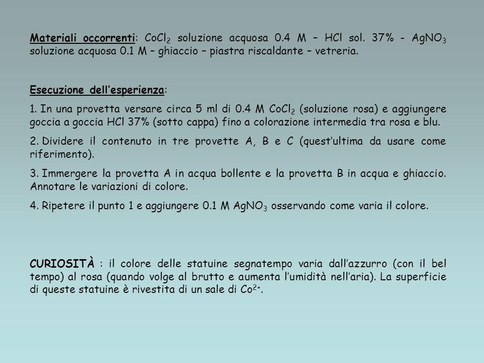 Materiali occorrenti: CoCl 2 soluzione acquosa 0.4 M – HCl sol. 37% - AgNO 3 soluzione acquosa 0.1 M – ghiaccio – piastra riscaldante – vetreria. Esec