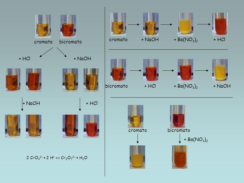 + NaOH + HCl cromato bicromato + HCl + NaOH cromato + NaOH + Ba(NO 3 ) 2 + HCl bicromato + HCl + Ba(NO 3 ) 2 + NaOH cromato bicromato + Ba(NO 3 ) 2 2 CrO 4 2- + 2 H + Cr 2 O 7 2- + H 2 O