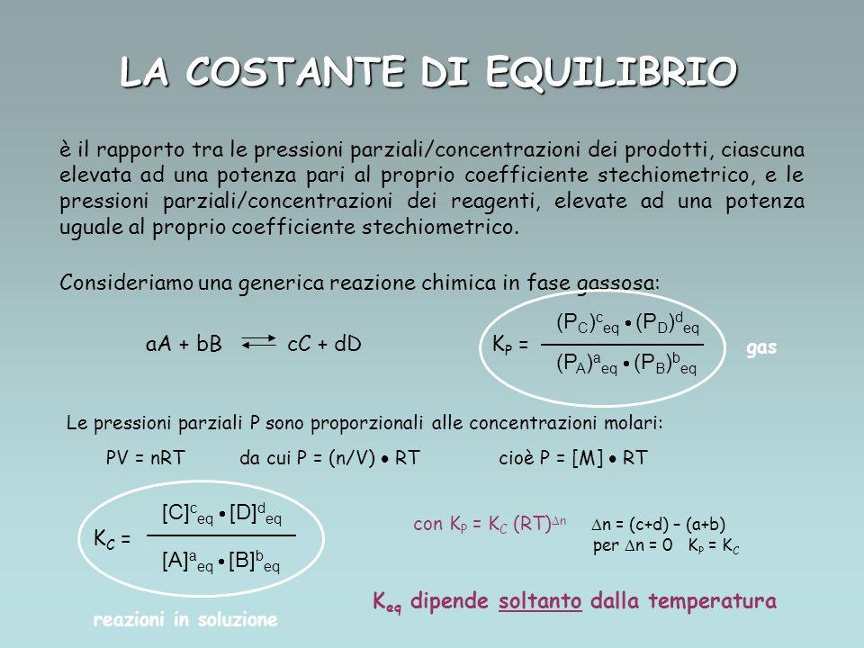 è il rapporto tra le pressioni parziali/concentrazioni dei prodotti, ciascuna elevata ad una potenza pari al proprio coefficiente stechiometrico, e le